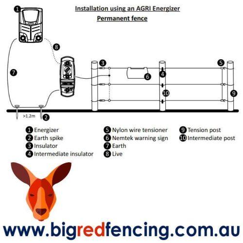 Diagram for electric fence lightning protector diverter arrestor