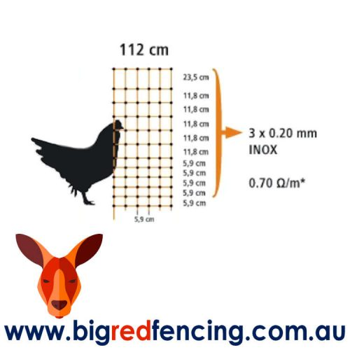 THUNDERBIRD SOLAR ELECTRIC FENCE POULTRY NETTING MESH SIZE