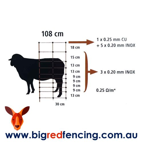 Thunderbird Electric Fence Netting for Sheep Goat Calves ThunderNet 50m roll EF-SGCNET - Electric Netting with lamb and sheep Mesh sizes